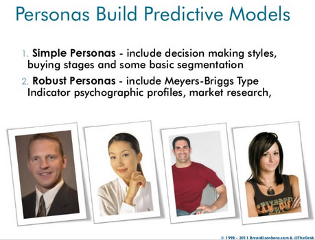 Personas build predictive models - source presentation given by Bryan Eisenberg at one of our events - see below