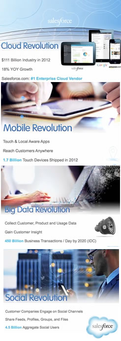 The revolutions in the third platform of IT - cloud social, mobile and big data – source Bruce Richardson