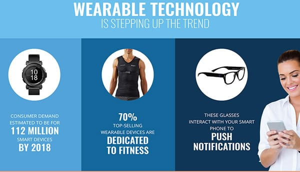 Wearable technology in an infographic by IoT Online Store – source